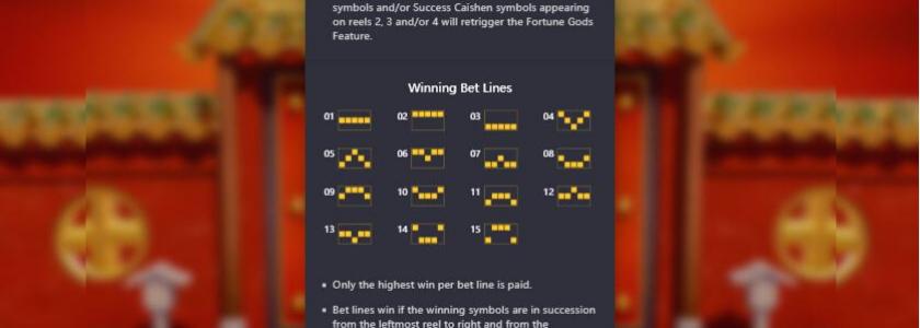 Fortune Gods - Winning Bet Lines